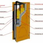 konstrukciya metallicheskix dverej