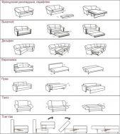 mexanizmy-transformacii-divanov