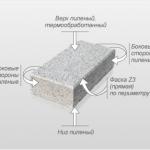 proizvodstvo i realizaciya granitnoj bruschatki i bordyurov