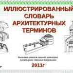 slovar-arxitekturnyx-terminov