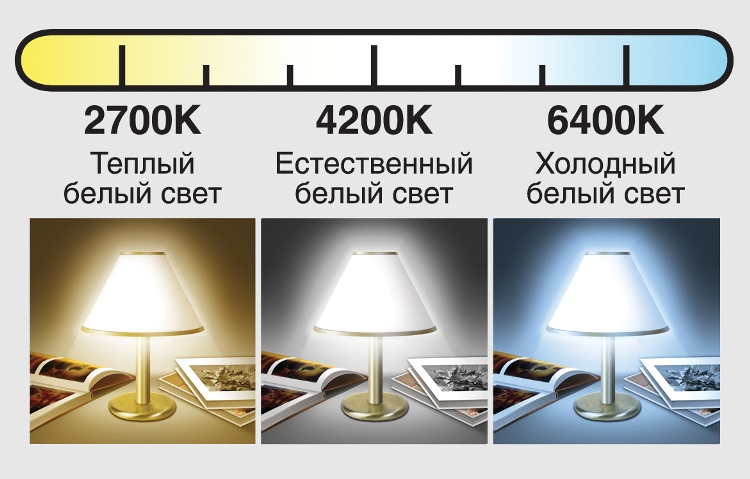 Цветопередача энергосберегающих ламп