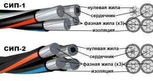 SIP-kabeli-raznovidnosti-primenenie-715x382