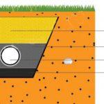 Сфера применения и особенности дренажных труб от компании ПТК ЕвроДор