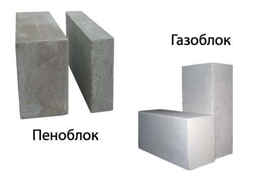 gde-primenyayut-gazobloki