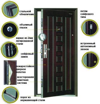 dt_dveri1