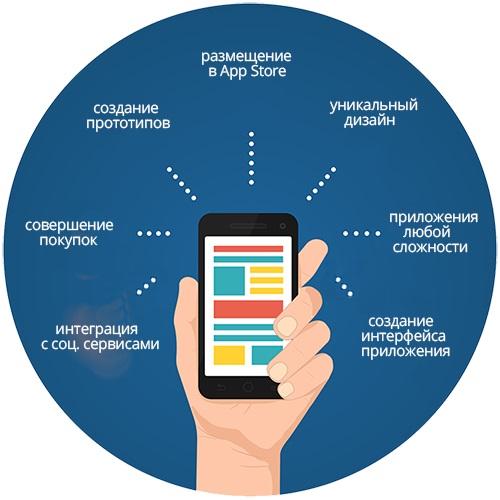 app-voz.jpg.pagespeed.ce.UI956kGBYo