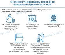 bankrotstvo-vse-nyuansy-yurist-onlajn-kruglosutochno-besplatno