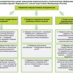 preimushhestva-ekologicheskogo-licenzirovaniya